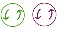 Twee gekleurde cirkels (groen en paars), met ieder twee pijlen er in getekend, die een draaiende beweging aan geven